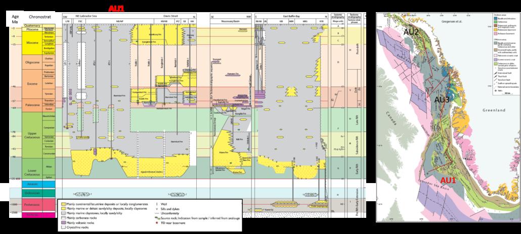 Fig. 7 Tectonostratigraphic evolution of West Greenland